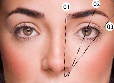 pasos para depilar las cejas